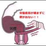 肛門の角度