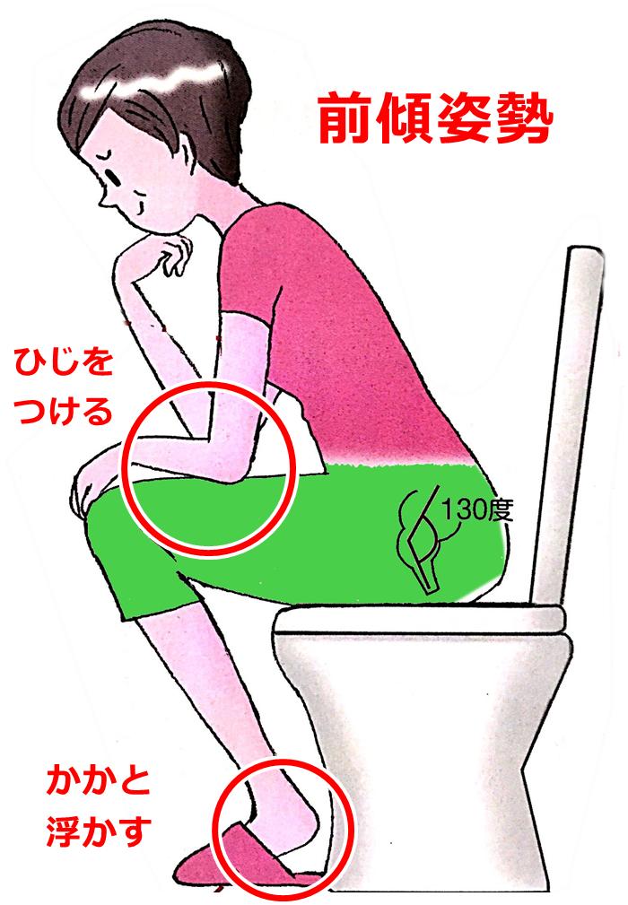 便秘のときのトイレの正しい姿勢